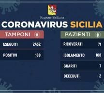 Coronaqvirus in Sicilia: aggiornamento domenica 15 marzo.