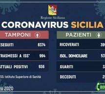 Coronavirus Sicilia (25 marzo 2020)